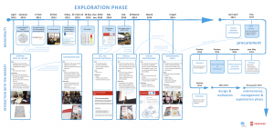 sustainablebuildings_explorationphase